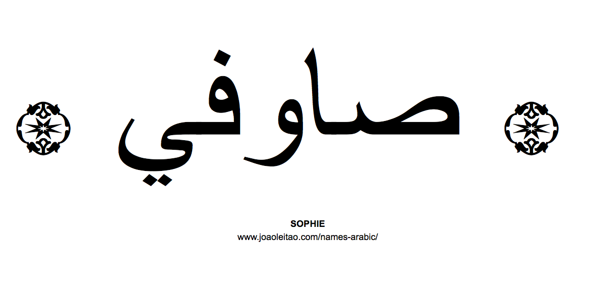 in Arabic  Name Sophie Arabic Script  How to Write Sophie in ArabicArabic Writing